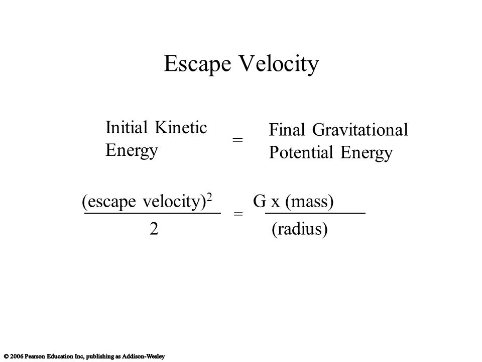 Escape Velocity Initial Kinetic Energy Final Gravitational Potential Energy = = (escape velocity) 2 G x (mass) 2 (radius)