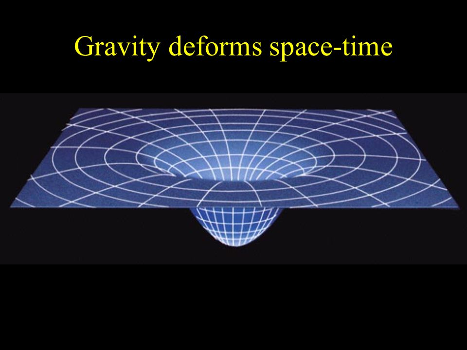 Gravity deforms space-time