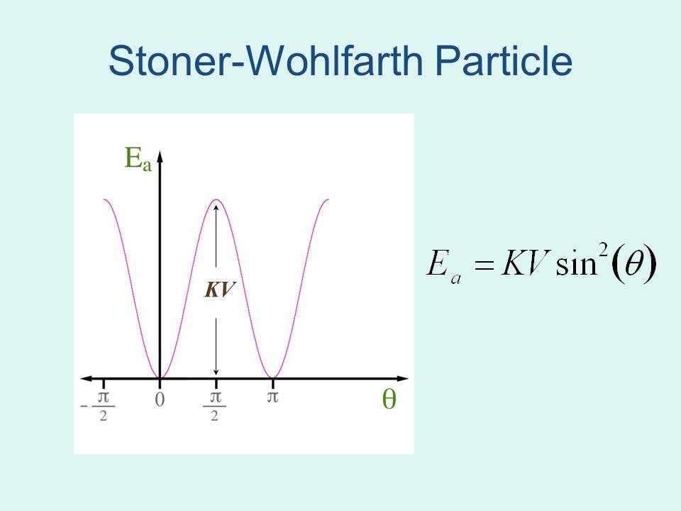 Stoner-Wohlfarth Particle KV