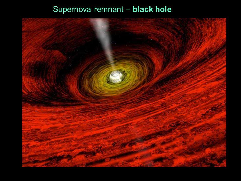 Supernova remnant – black hole