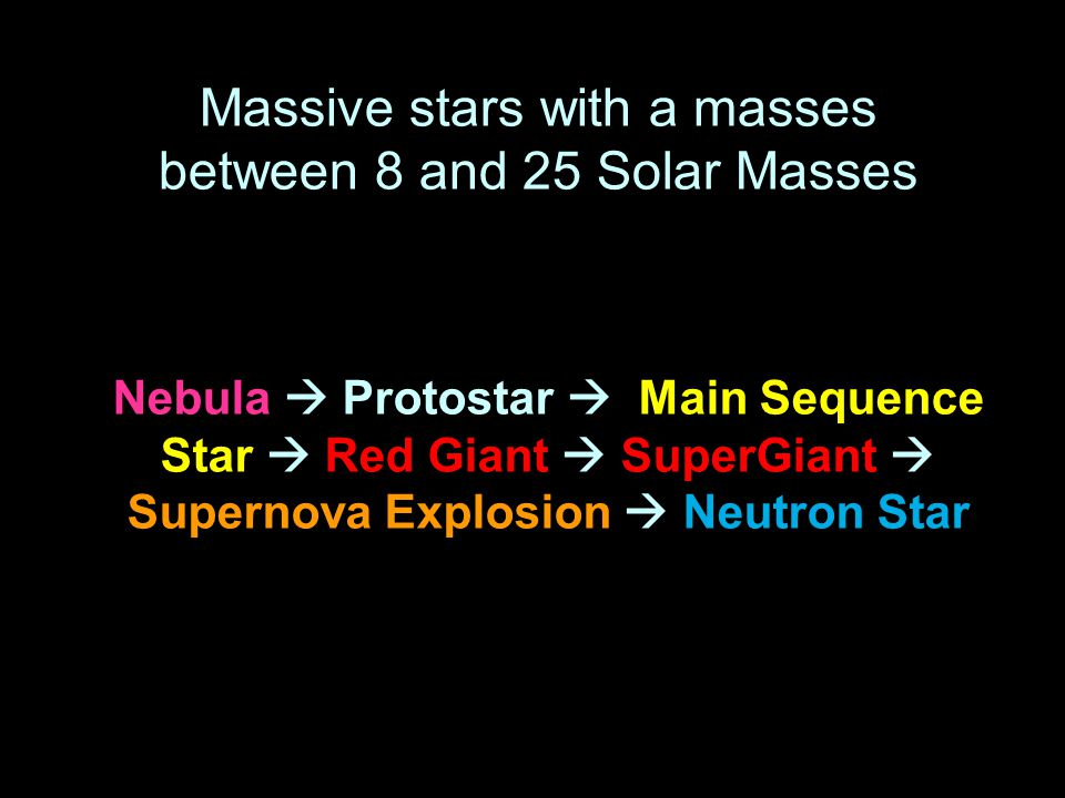 Massive stars with a masses between 8 and 25 Solar Masses Nebula  Protostar  Main Sequence Star  Red Giant  SuperGiant  Supernova Explosion  Neu