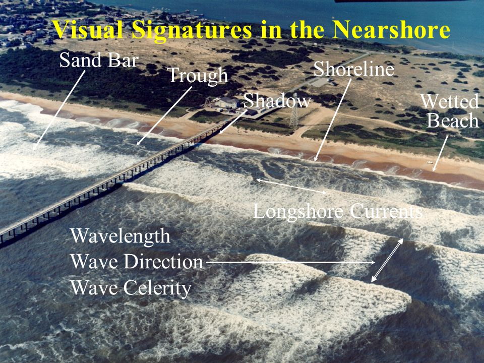 Shoreline Sand Bar Trough Wavelength Wave Direction Wave Celerity Wetted Beach Shadow Visual Signatures in the Nearshore Longshore Currents