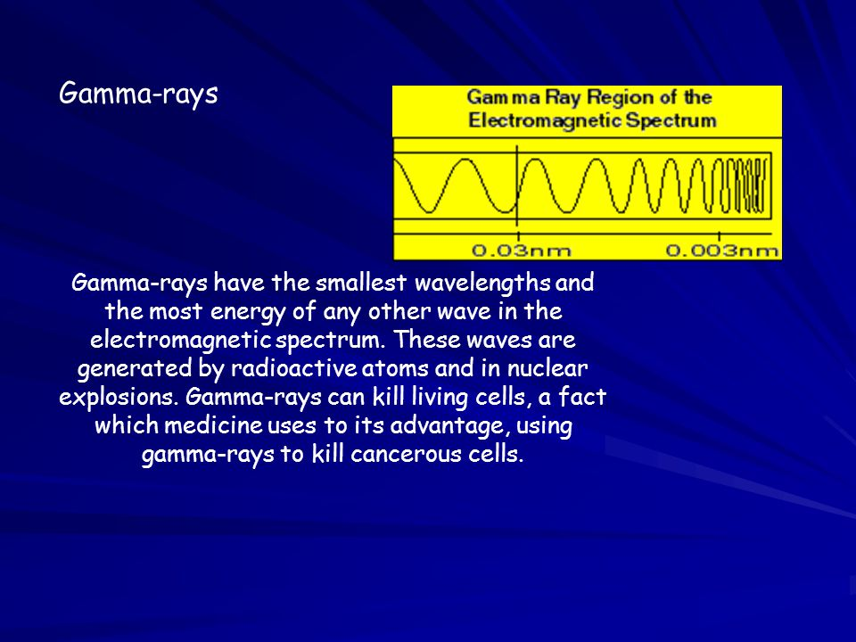 Gamma-rays Gamma-rays have the smallest wavelengths and the most energy of any other wave in the electromagnetic spectrum. These waves are generated b