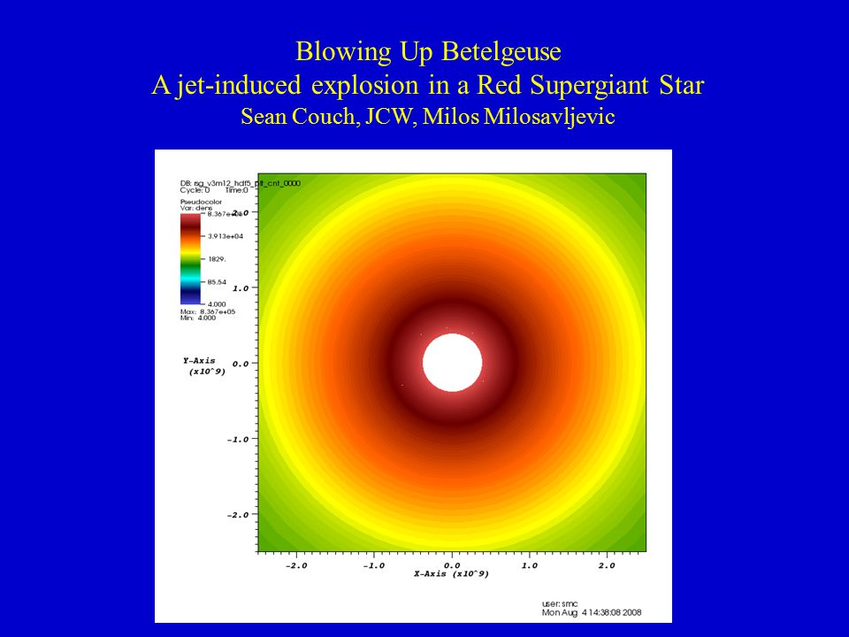 Blowing Up Betelgeuse A jet-induced explosion in a Red Supergiant Star Sean Couch, JCW, Milos Milosavljevic