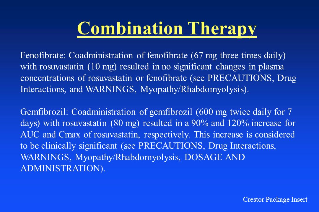 Combination Therapy Crestor Package Insert Fenofibrate: Coadministration of fenofibrate (67 mg three times daily) with rosuvastatin (10 mg) resulted in no significant changes in plasma concentrations of rosuvastatin or fenofibrate (see PRECAUTIONS, Drug Interactions, and WARNINGS, Myopathy/Rhabdomyolysis).