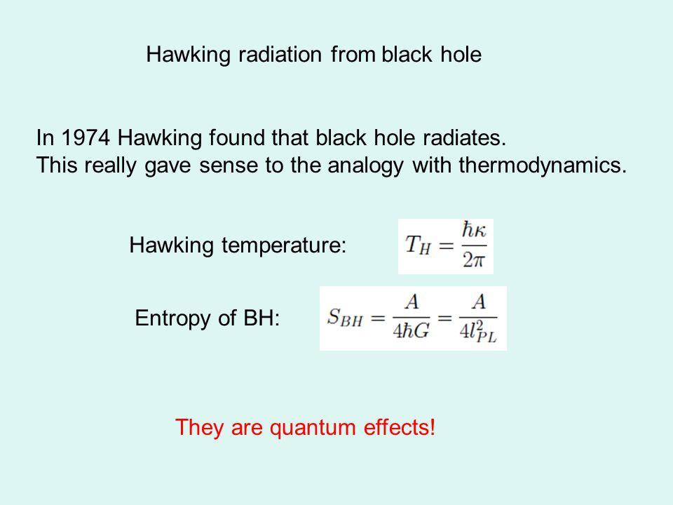 Hawking radiation from black hole In 1974 Hawking found that black hole radiates.