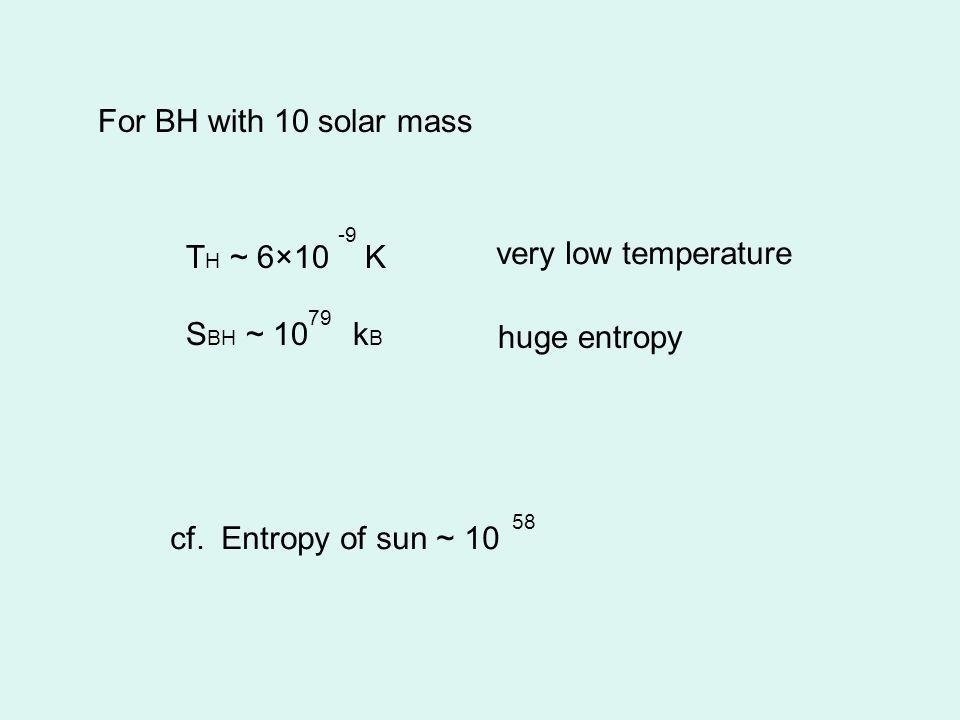 For BH with 10 solar mass T H ~ 6×10 K S BH ~ 10 k B -9 79 very low temperature huge entropy cf.