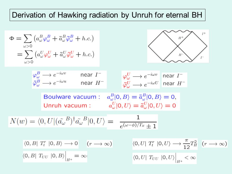Derivation of Hawking radiation by Unruh for eternal BH