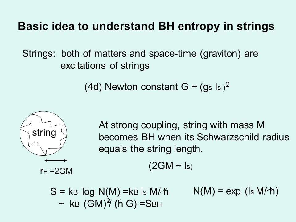 Basic idea to understand BH entropy in strings Strings: both of matters and space-time (graviton) are excitations of strings (4d) Newton constant G ~ (g s l s ) 2 r H =2GM string At strong coupling, string with mass M becomes BH when its Schwarzschild radius equals the string length.