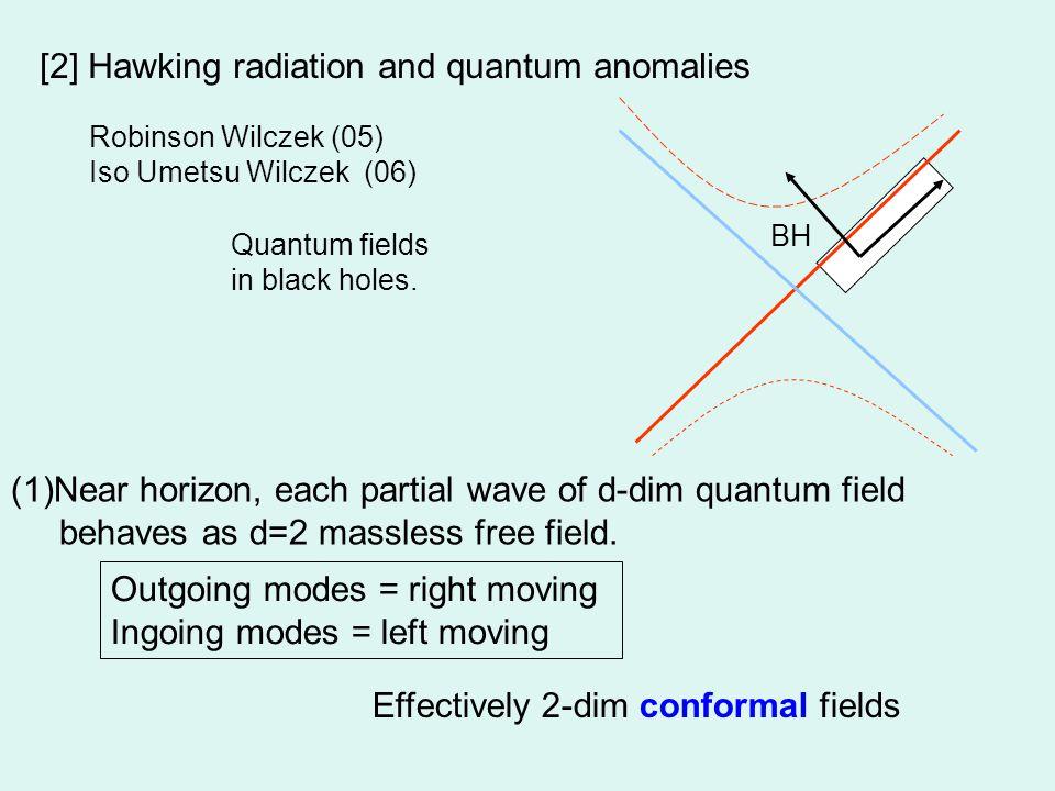 [2] Hawking radiation and quantum anomalies BH (1)Near horizon, each partial wave of d-dim quantum field behaves as d=2 massless free field.