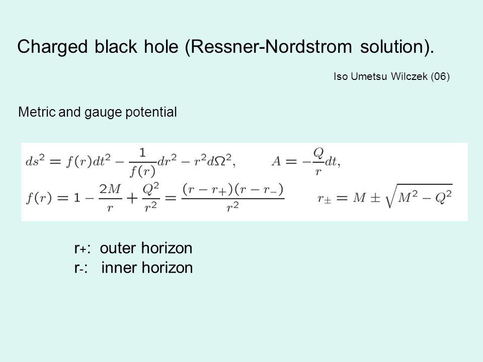 Charged black hole (Ressner-Nordstrom solution).
