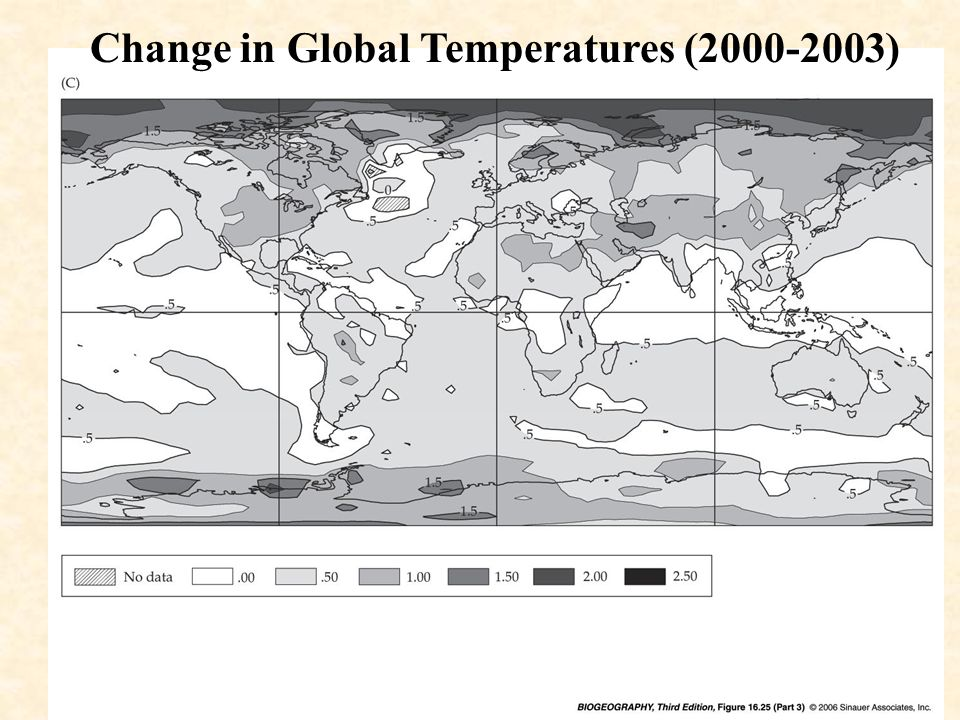 Change in Global Temperatures (2000-2003)