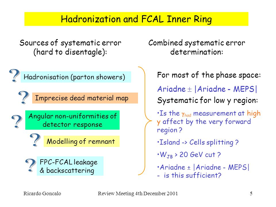 Ricardo GoncaloReview Meeting 4th December 20016 (Preliminary from Matthias & Henning) Eff = 50% but Syst Err = 140% (island splitting) Error > 50% Hadronisation at low y : Island -> cell splitting Do sum over cells for islands in FCAL with radius < 30 cm: For the reduced cross section, systematic errors around 2% except at low y DA One good bin shows very large effect
