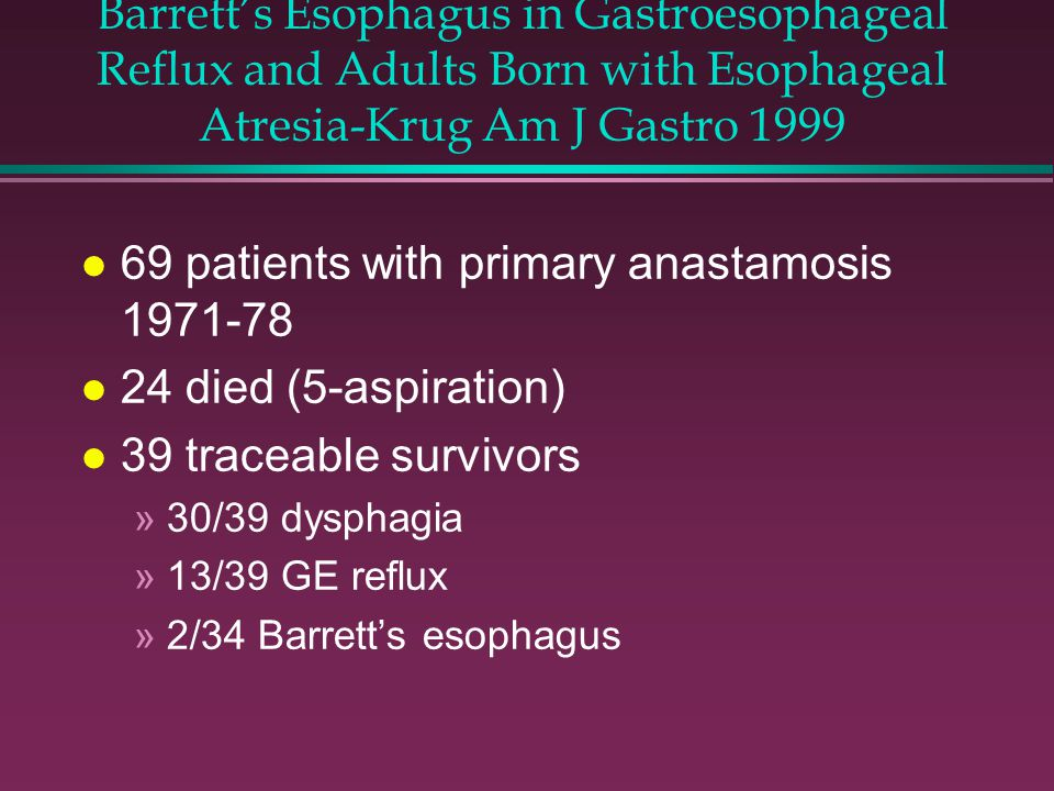 Barrett's Esophagus in Gastroesophageal Reflux and Adults Born with Esophageal Atresia-Krug Am J Gastro 1999 l 69 patients with primary anastamosis 1971-78 l 24 died (5-aspiration) l 39 traceable survivors »30/39 dysphagia »13/39 GE reflux »2/34 Barrett's esophagus