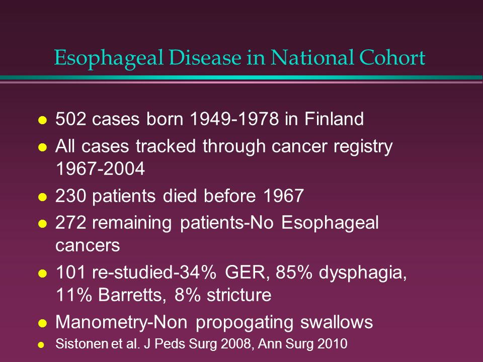 Esophageal Disease in National Cohort l 502 cases born 1949-1978 in Finland l All cases tracked through cancer registry 1967-2004 l 230 patients died before 1967 l 272 remaining patients-No Esophageal cancers l 101 re-studied-34% GER, 85% dysphagia, 11% Barretts, 8% stricture l Manometry-Non propogating swallows l Sistonen et al.
