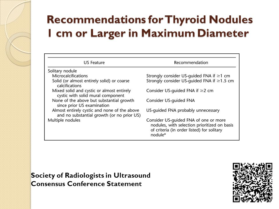 Interval Growth of a Nodule In general, interval growth of a thyroid nodule is a poor indicator of malignancy.