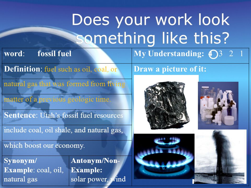 Does your work look something like this? word: fossil fuelMy Understanding: 4 3 2 1 Definition: fuel such as oil, coal, or Draw a picture of it: natur