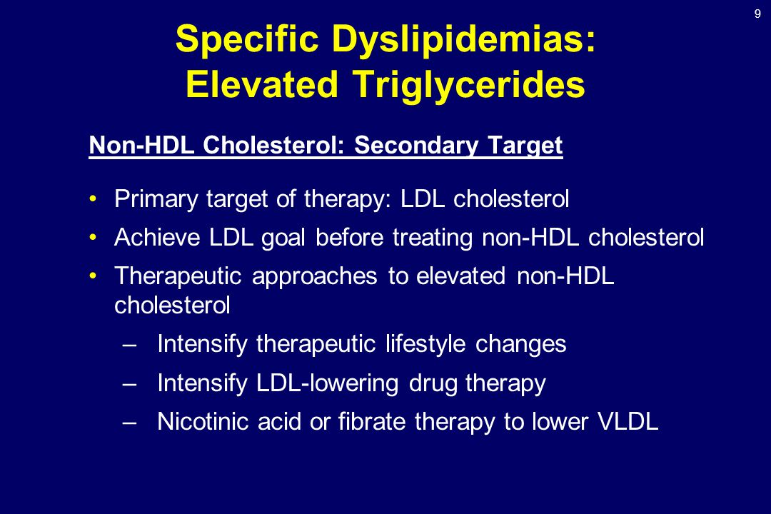 9 Specific Dyslipidemias: Elevated Triglycerides Non-HDL Cholesterol: Secondary Target Primary target of therapy: LDL cholesterol Achieve LDL goal before treating non-HDL cholesterol Therapeutic approaches to elevated non-HDL cholesterol –Intensify therapeutic lifestyle changes –Intensify LDL-lowering drug therapy –Nicotinic acid or fibrate therapy to lower VLDL