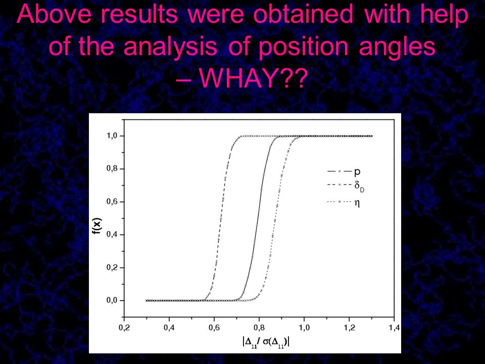 Above results were obtained with help of the analysis of position angles – WHAY