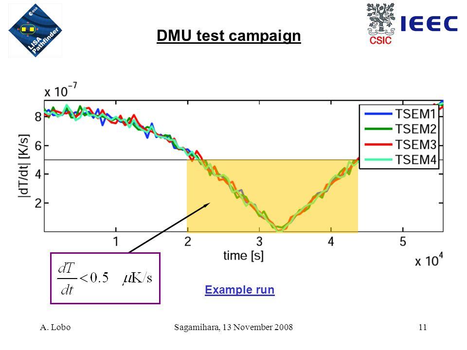 A. LoboSagamihara, 13 November 200811 DMU test campaign Example run