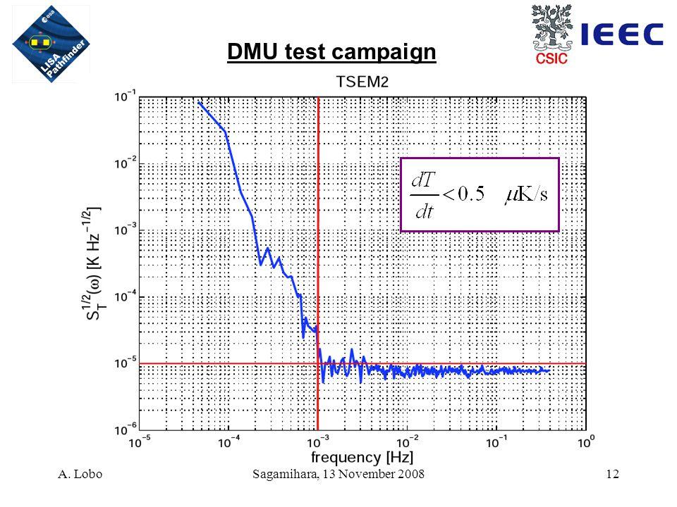 A. LoboSagamihara, 13 November 200812 DMU test campaign