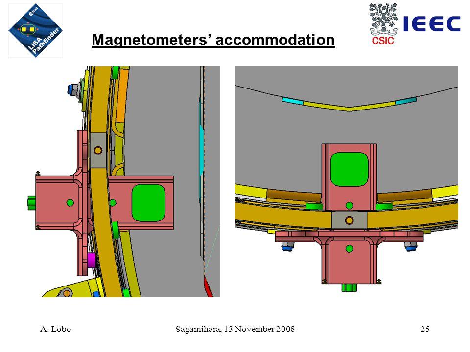 A. LoboSagamihara, 13 November 200825 Magnetometers' accommodation