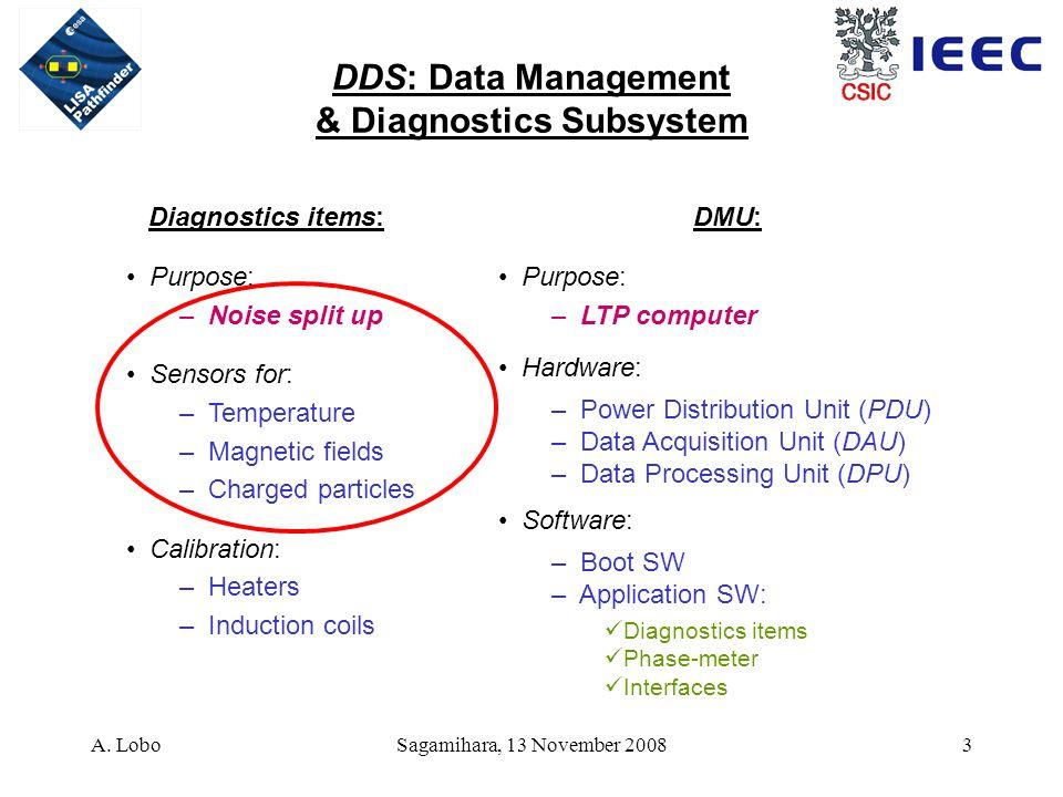 A.LoboSagamihara, 13 November 20084 Diagnostics items use The methodology: 1.