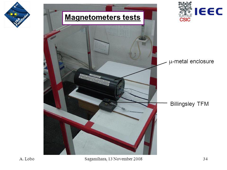 A. LoboSagamihara, 13 November 200834 Magnetometers tests  -metal enclosure Billingsley TFM