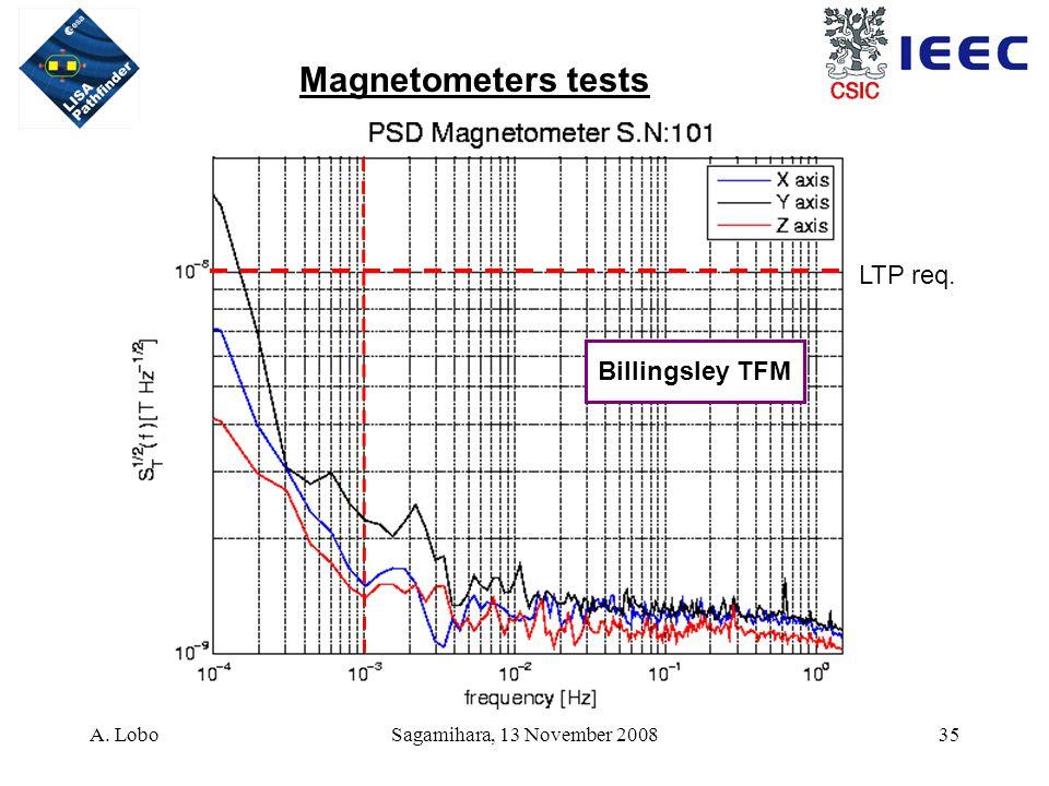 A. LoboSagamihara, 13 November 200835 Magnetometers tests Billingsley TFM LTP req.