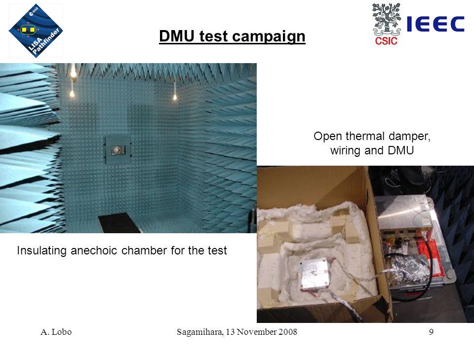A.LoboSagamihara, 13 November 200840 Radiation Monitor ICL simulations, based on GEANT-4.