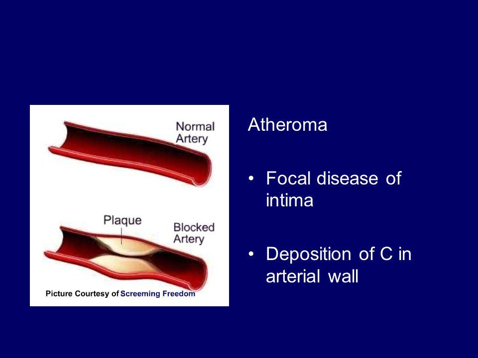 Atheromatous disease myocardial infarction Cerebo vascular accidents