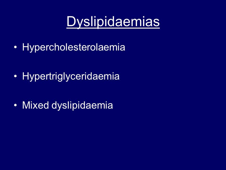 Drugs in dyslipidaemias Statins Fibrates Bile acid binding resins Niacin Inhibitors of cholesterol absorption Omega-3 fatty acids