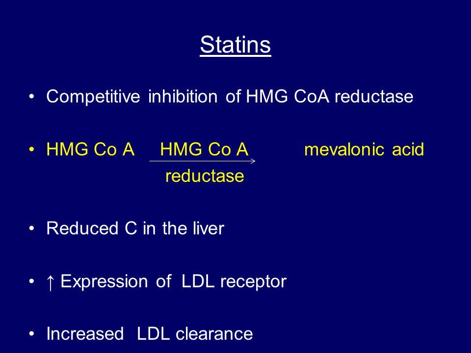Bile acid binding resins cont Cholestyramine, colestipol ↓ LDL-cholesterol by 15-30% ↑ HDL-cholesterol by 3-5% Triglycerides: no effect or ↑