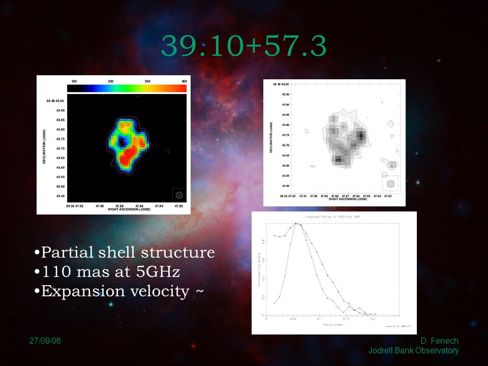 27/09/06 D. Fenech Jodrell Bank Observatory 39.10+57.3 Partial shell structure 110 mas at 5GHz Expansion velocity ~