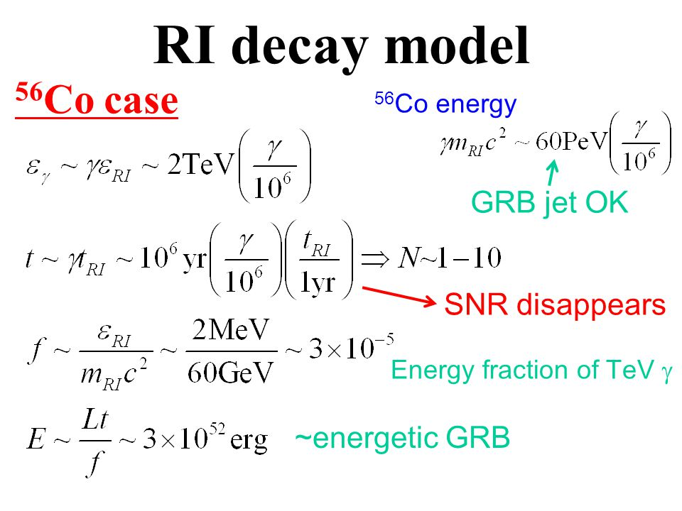 RI decay model SNR disappears 56 Co case GRB jet OK 56 Co energy ~energetic GRB Energy fraction of TeV 