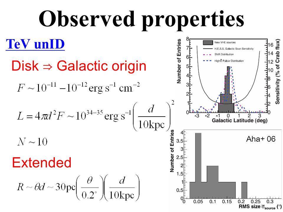 Observed properties TeV unID Disk ⇒ Galactic origin Extended Aha+ 06
