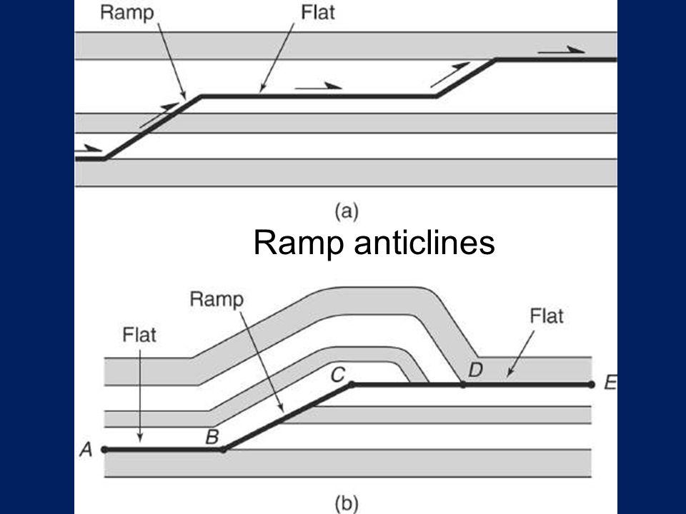 Ramp anticlines