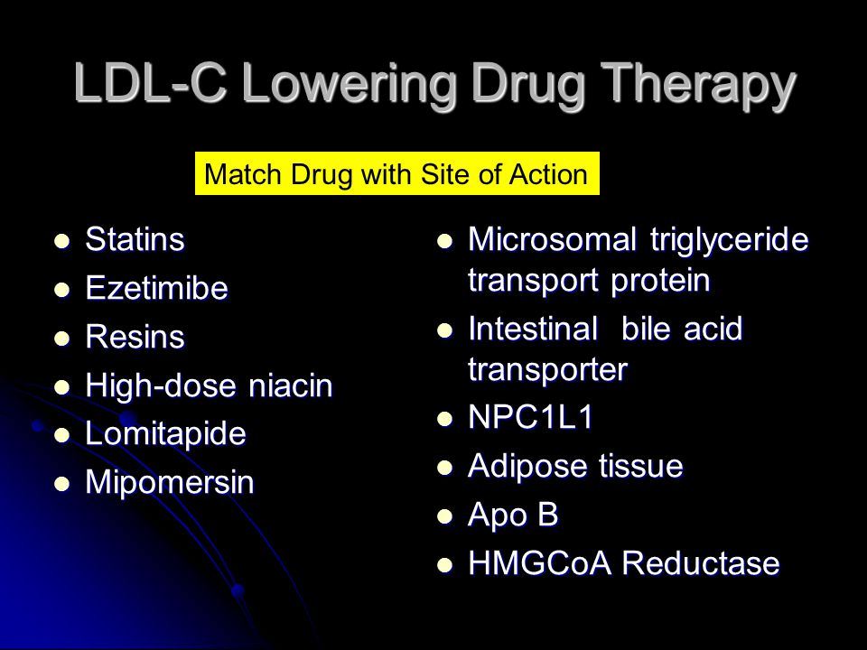 LDL-C Lowering Drug Therapy Statins Statins Ezetimibe Ezetimibe Resins Resins High-dose niacin High-dose niacin Lomitapide Lomitapide Mipomersin Mipomersin Microsomal triglyceride transport protein Microsomal triglyceride transport protein Intestinal bile acid transporter Intestinal bile acid transporter NPC1L1 NPC1L1 Adipose tissue Adipose tissue Apo B Apo B HMGCoA Reductase HMGCoA Reductase Match Drug with Site of Action