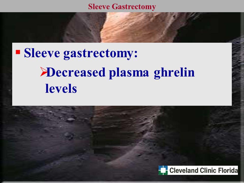 Sleeve Gastrectomy  Sleeve gastrectomy:  Decreased plasma ghrelin levels
