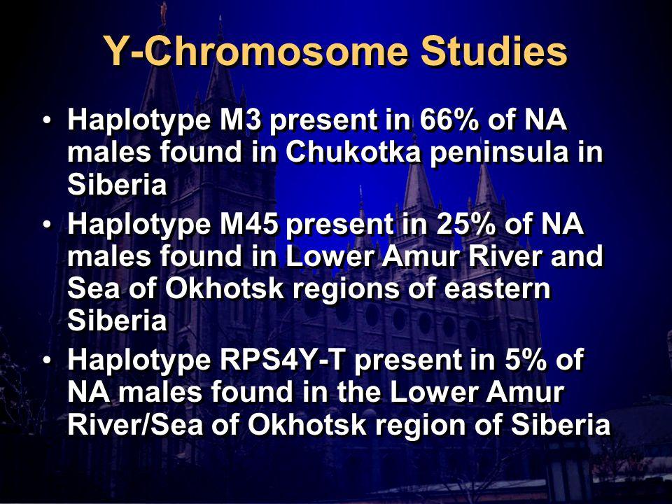 Y-Chromosome Studies Haplotype M3 present in 66% of NA males found in Chukotka peninsula in Siberia Haplotype M45 present in 25% of NA males found in