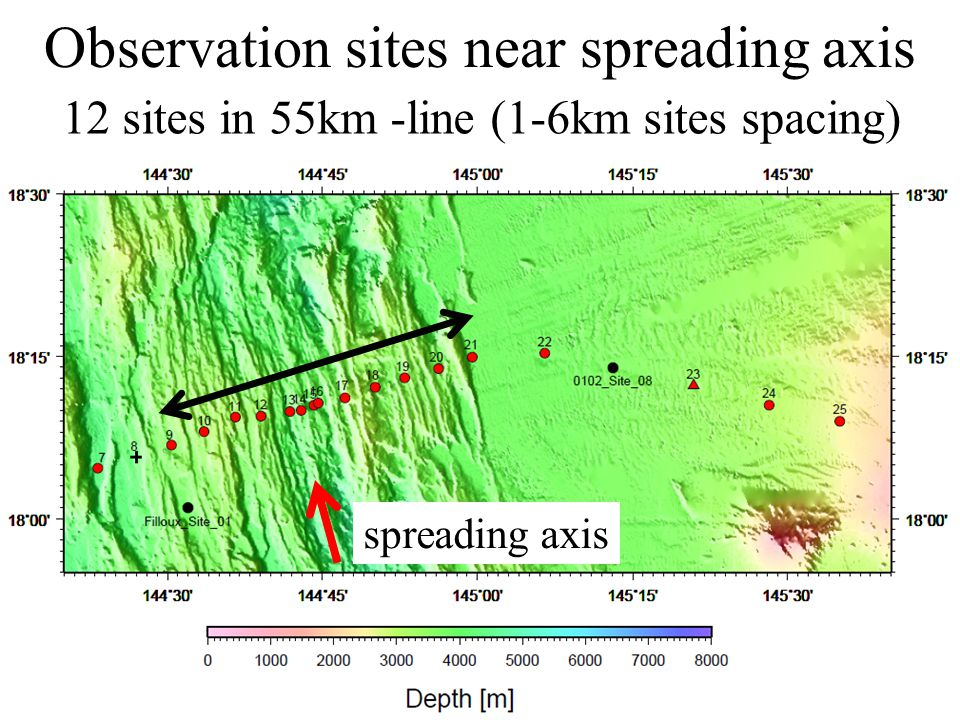 Observation sites near spreading axis 12 sites in 55km -line (1-6km sites spacing) spreading axis