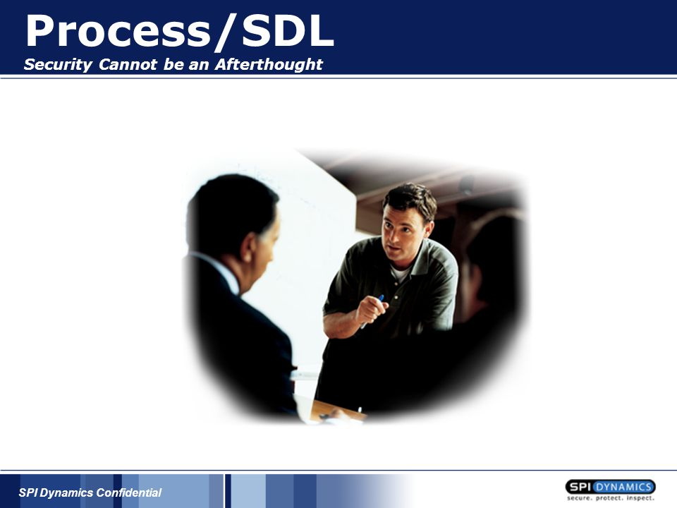 SPI Dynamics Confidential Process/SDL Security Cannot be an Afterthought