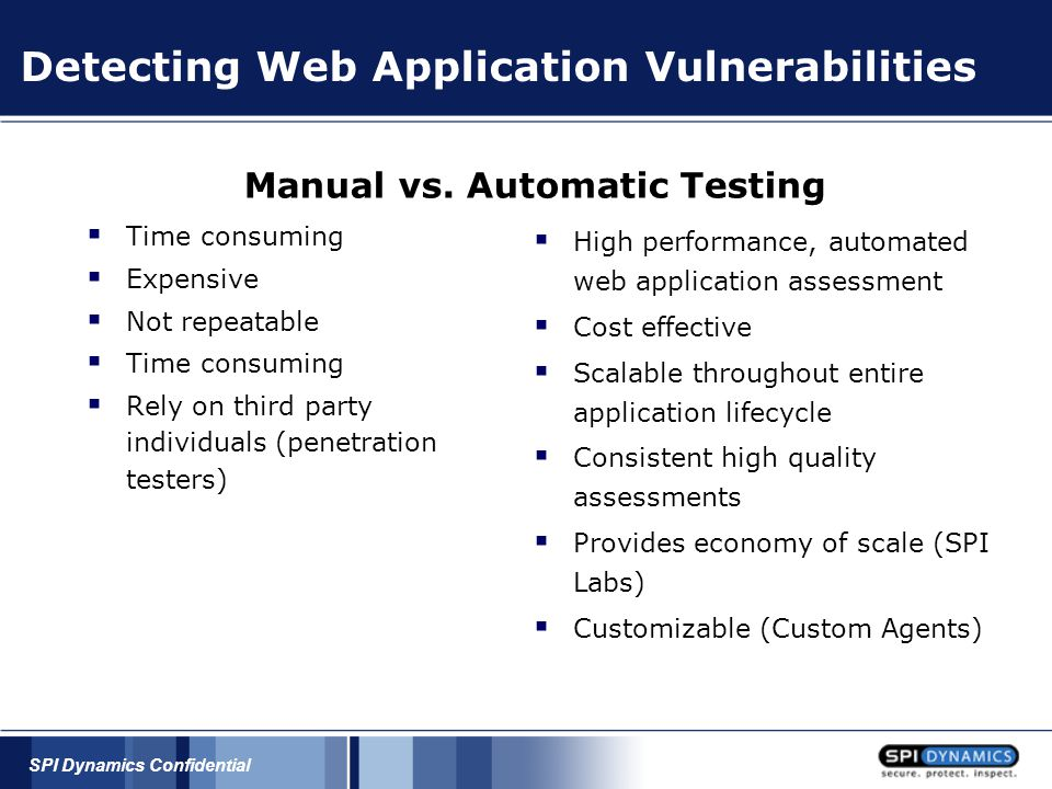 SPI Dynamics Confidential Detecting Web Application Vulnerabilities  Time consuming  Expensive  Not repeatable  Time consuming  Rely on third par