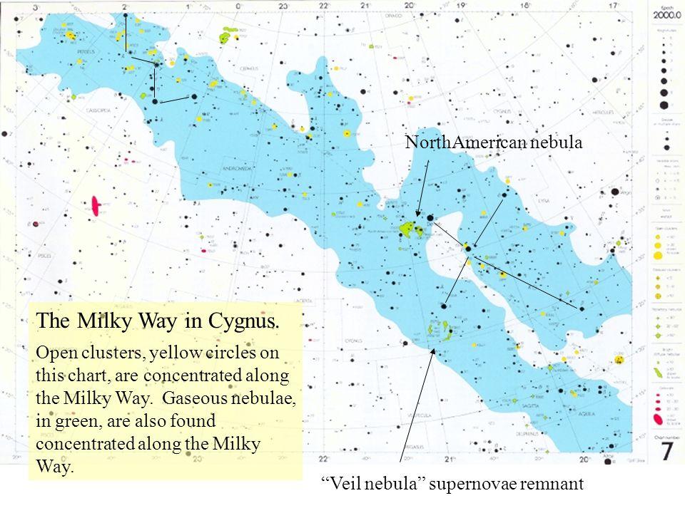 The Milky Way in Cygnus.