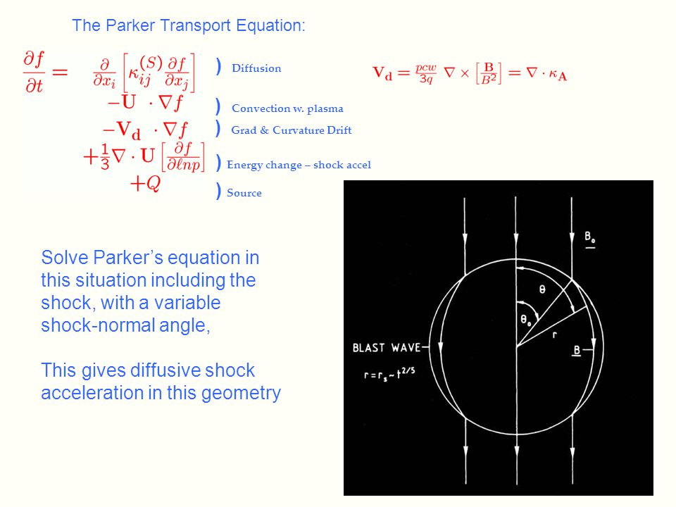 The Parker Transport Equation: ) Diffusion ) Convection w.