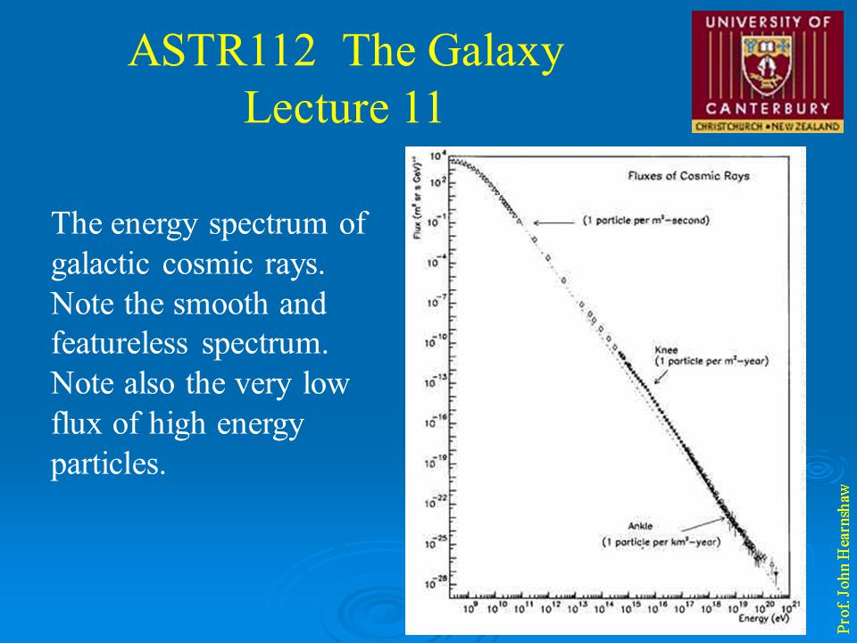 ASTR112 The Galaxy Lecture 11 Prof. John Hearnshaw The energy spectrum of galactic cosmic rays.