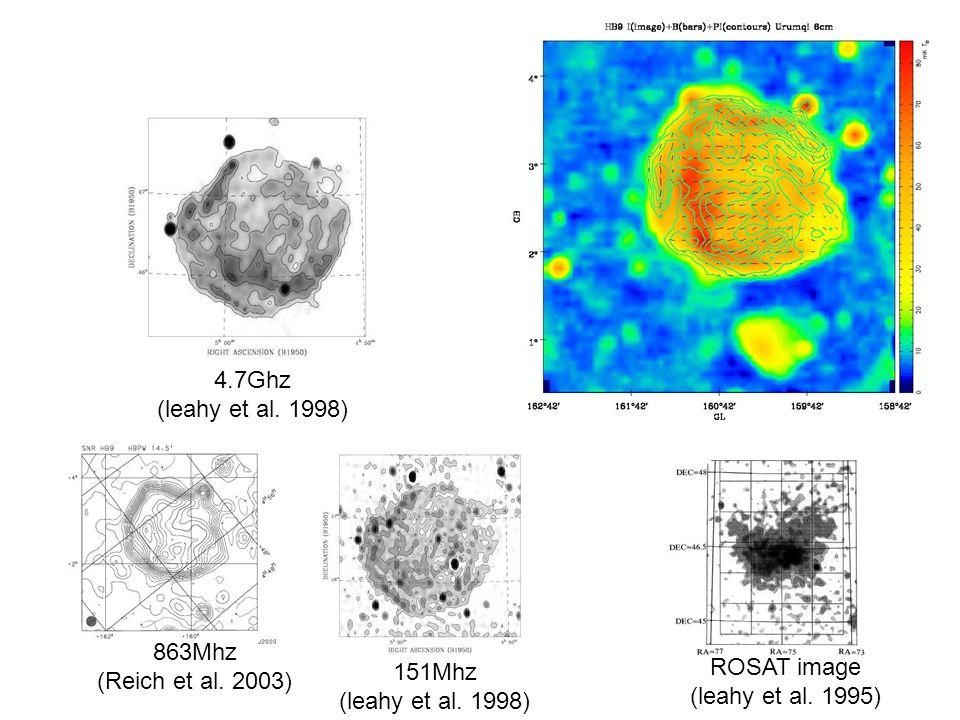 4.7Ghz (leahy et al. 1998) 863Mhz (Reich et al. 2003) 151Mhz (leahy et al.