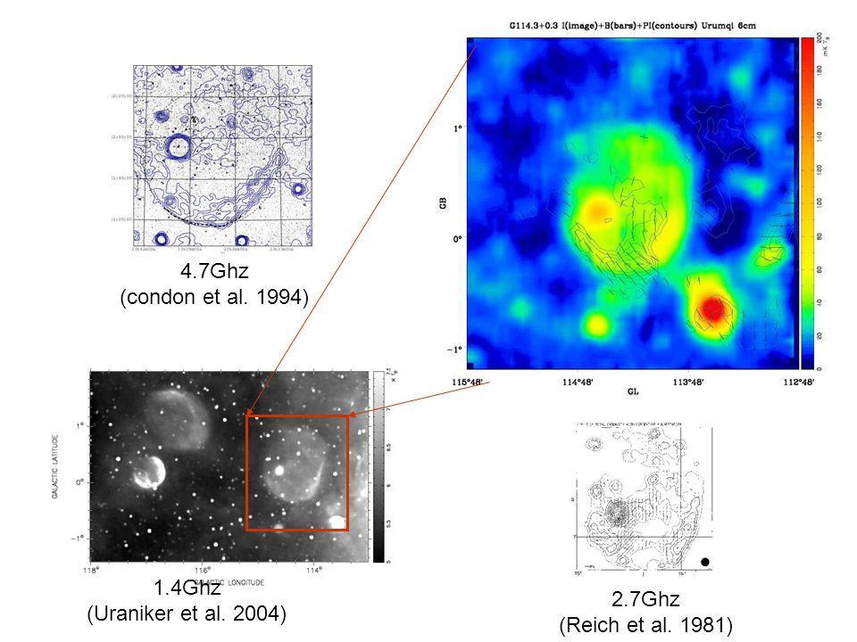 2.7Ghz (Reich et al. 1981) 4.7Ghz (condon et al. 1994) 1.4Ghz (Uraniker et al. 2004)
