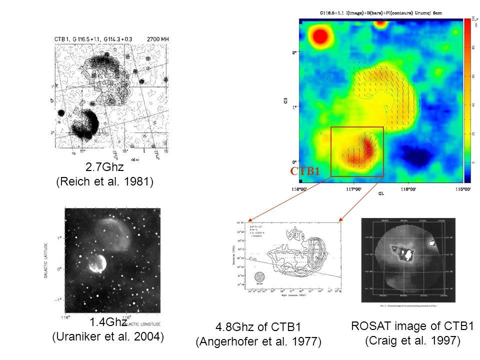 2.7Ghz (Reich et al. 1981) 1.4Ghz (Uraniker et al.