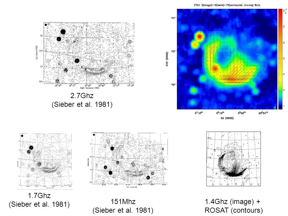 1.4Ghz (image) + ROSAT (contours) 1.7Ghz (Sieber et al.